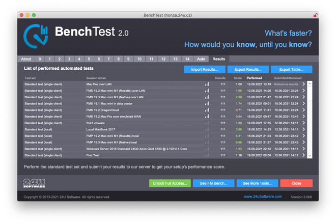 BenchTest Community Results 1st Wave - Preview Image